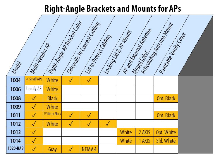 Oberon Product Guide--Right-Angle Brackets